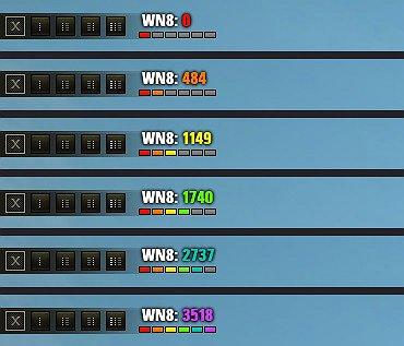 wn8 in battle mod wot