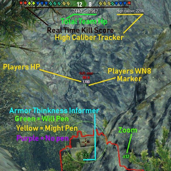 Hawg's Alternative XVM + Gun Sights (XVM)