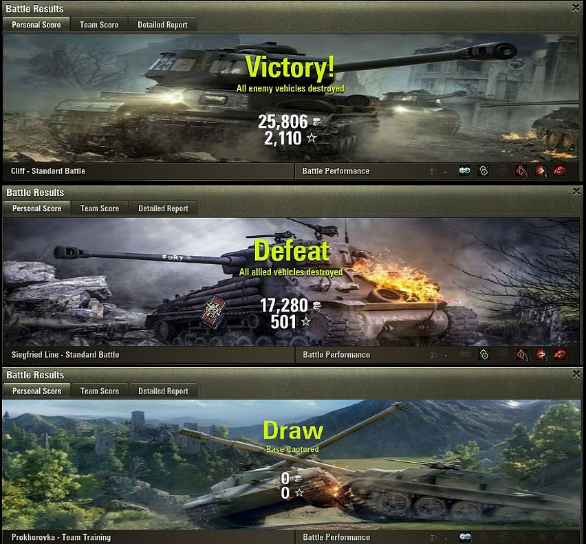 HAWG'S Tank Battle Results