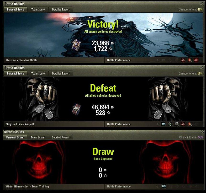 Hawg's Grim Reaper Battle Results